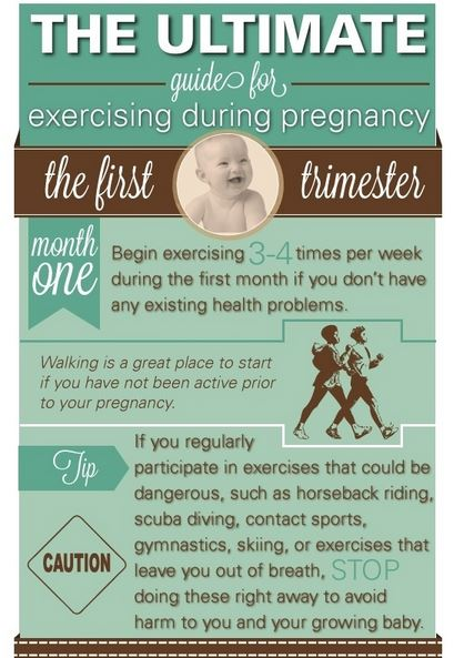 Exercise First Trimester